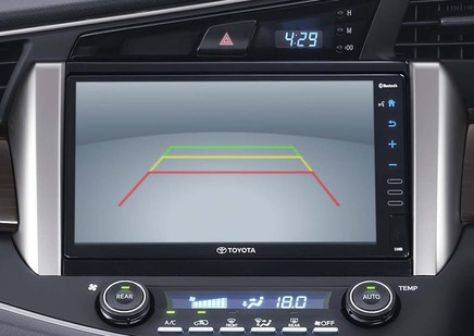 Toyota All New Innova